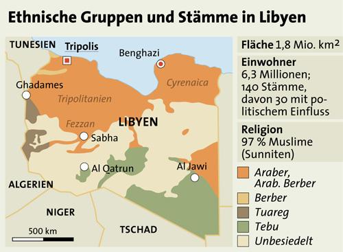 Ethnische Gruppen und StŠmme in Libyen (Wiederholung)